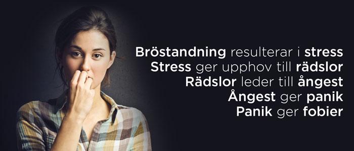 svårt att andas stress