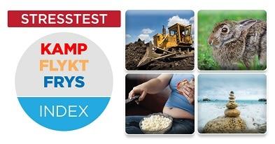 Stresstest – Kamp/Flykt/Frys-index